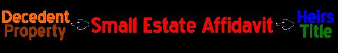 Free Small Estate Affidavit Form